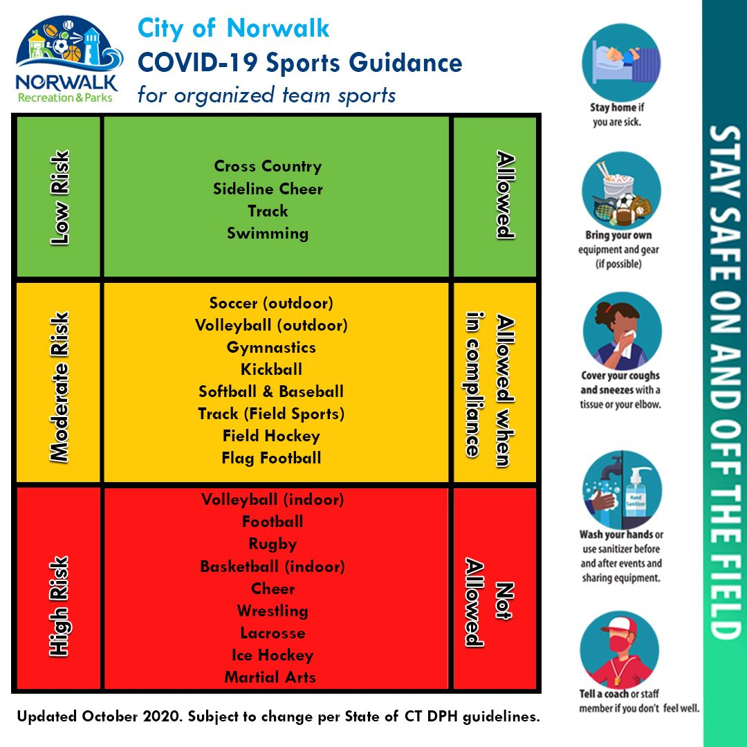 COVID 19 Sports Guidance October 2020